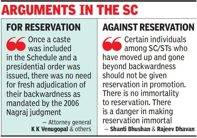 SC refuses centre govt plea to refer SC/ST Promotion matter to 7-judge bench