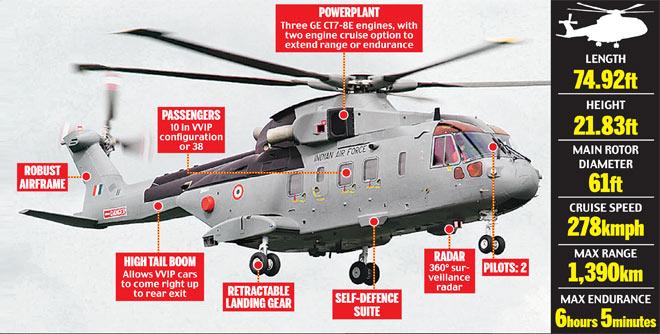 Delhi court extends CBI custody for  Christian Michel : AgustaWestland Chopper Case