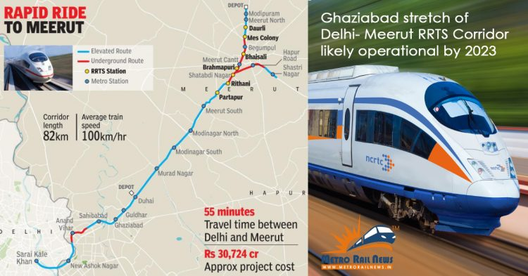 India even approved a Delhi-Meerut Railway RRTS Project to a Chinese company. The project is worth Rs 1,126 crores.